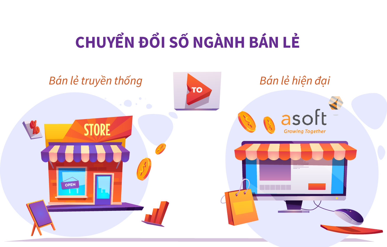 Chuyển đổi số ngành bán lẻ: Bán lẻ truyền thống và bán lẻ hiện đại
